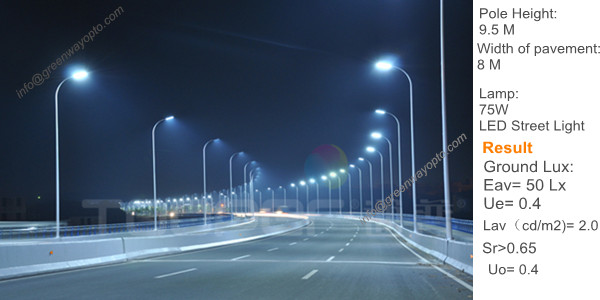 Standard for lighting design of urban road