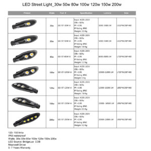 LED Street Light_30w-200w