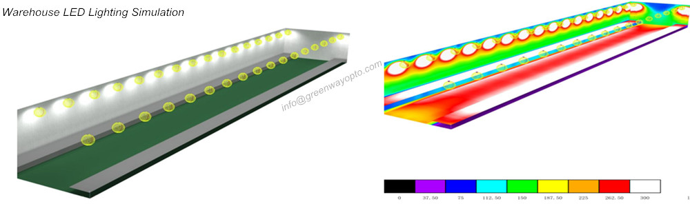 warehouse led lighting simulation report