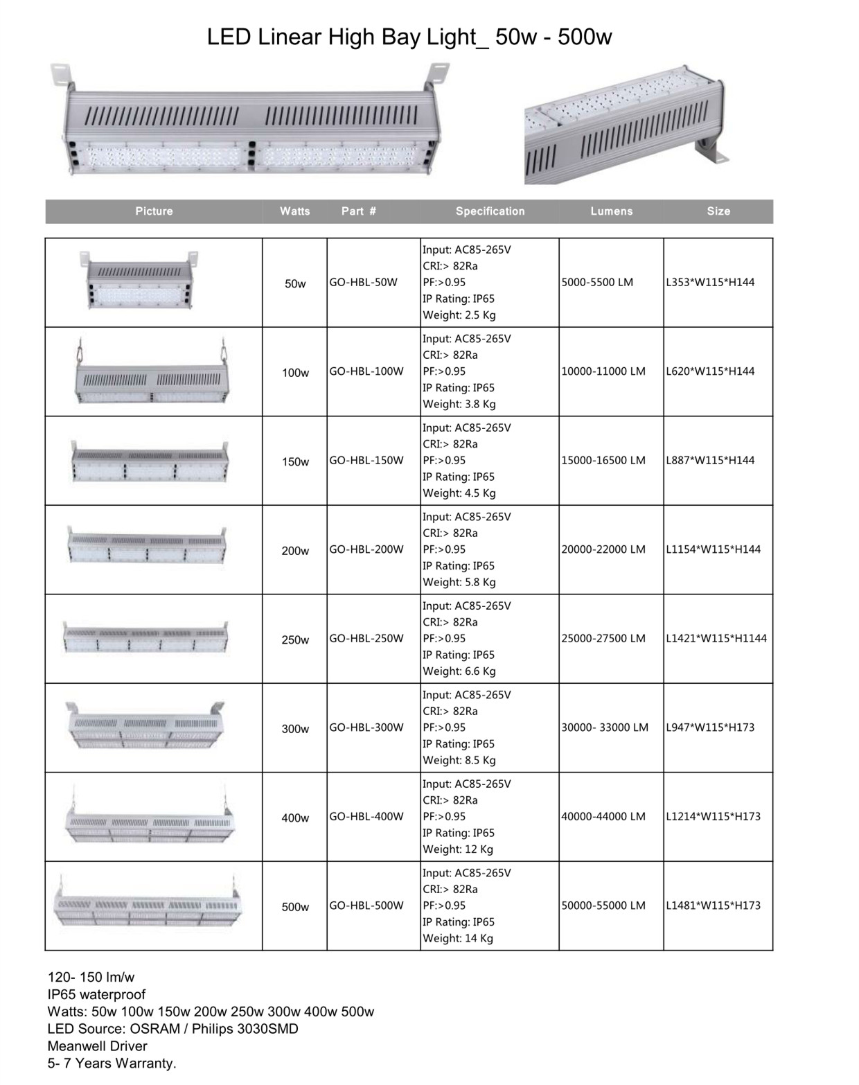 led-linear-high-bay-light_50w-500w